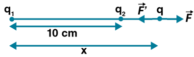 HC Verma Class 12 Ch 7 Solution 7