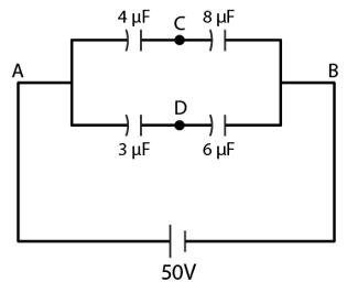 HC Verma Class 12 Ch 9 Solution 15