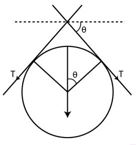 HC Verma Class 12 Chapter 12 Solution 25