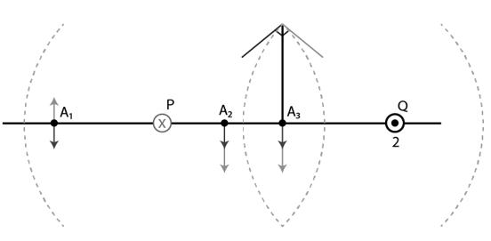 HC Verma Class 12 Chapter 13 Solution 9