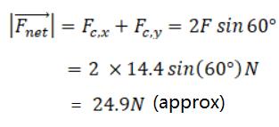 HC Verma Class 12 Chapter 7 Solution 16