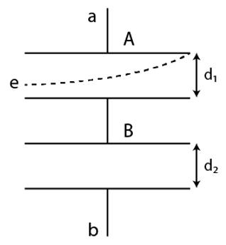 HC Verma Class 12 Chapter 9 Solution 22