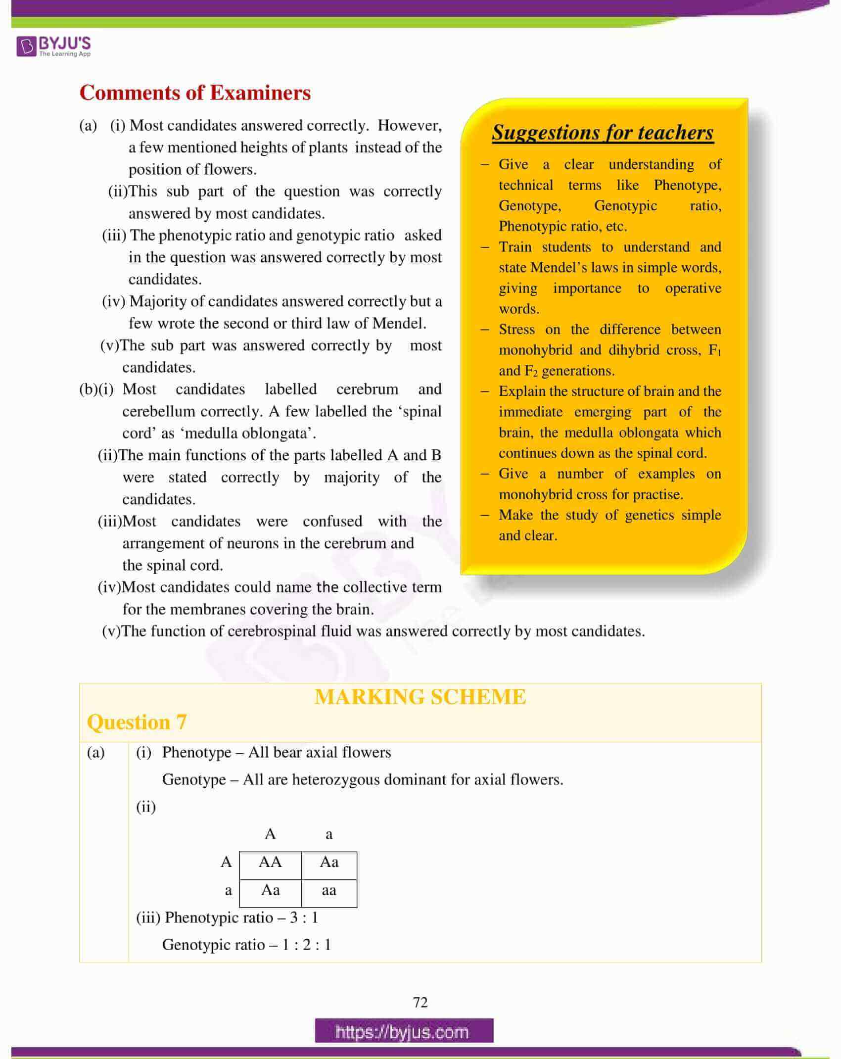 icse class 10 biology question paper solution 2017 22