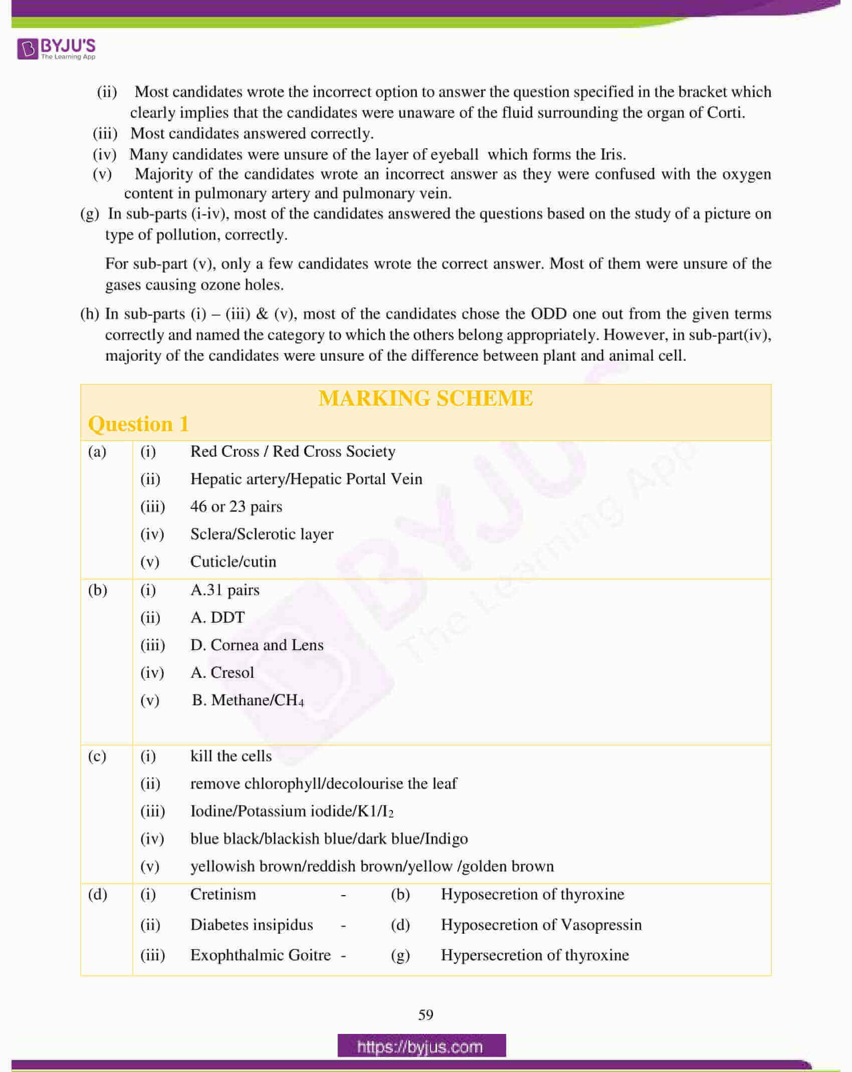 icse class 10 biology question paper solution 2018 06