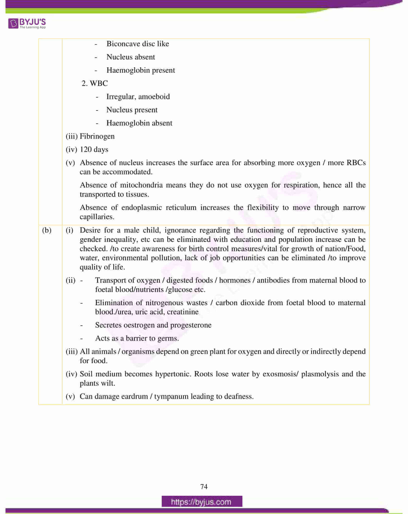 icse class 10 biology question paper solution 2018 21