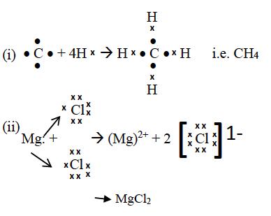 ICSE Class 10 Chemistry Qs Paper 2017 Solution-5