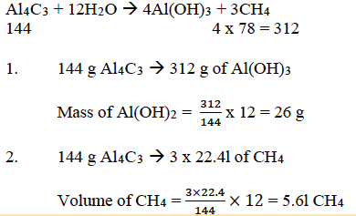 ICSE Class 10 Chemistry QS Paper 2018 Solution-6