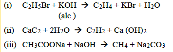 ICSE Class 10 Chemistry Qs Paper 2019 Solution-5