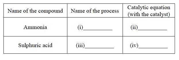 ICSE Class 10 Chemistry Qs Paper 2019 Solution-8