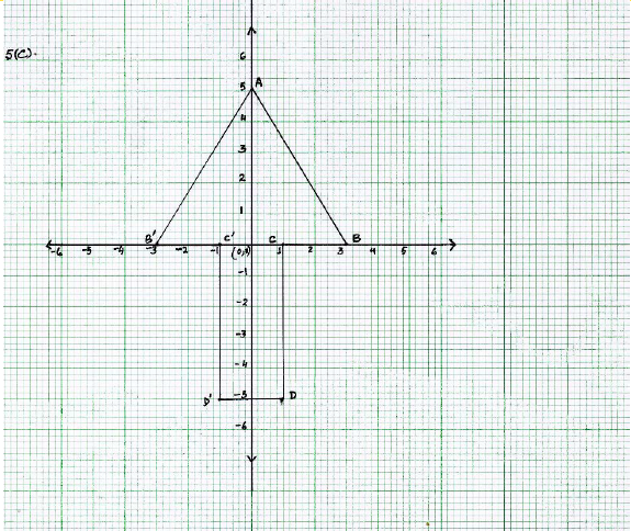 ICSE Class 10 Maths Qs Paper 2019 Solution-11