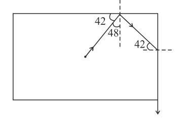 ICSE Class 10 Physics Question Paper 2019 Solution-5