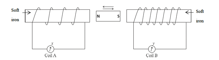 ICSE Class 10 Physics Question Paper 2019 Solution-7