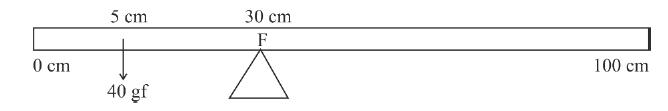 ICSE Class 10 Physics Question Paper 2019 Solution-9