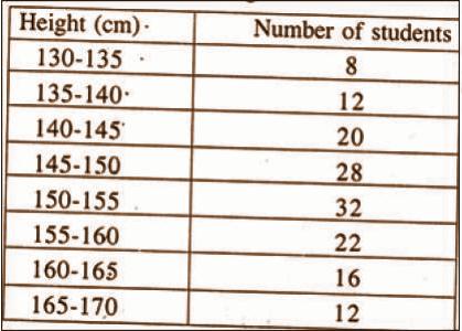 Kerala Class 10 Maths QP 2015 Solutions Question Number 12