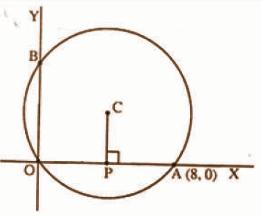 Kerala Class 10 Maths QP 2015 Solutions Question Number 14