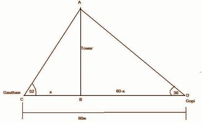 Kerala Class 10 Maths QP 2015 Solutions Question Number 20b
