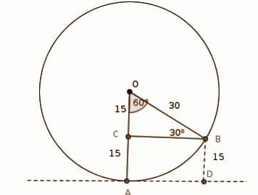 Kerala Class 10 Maths QP 2015 Solutions Question Number 8b