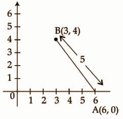 Kerala Class 10 Maths Question Paper 2019 Question Number 10b
