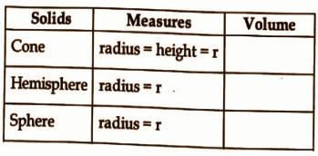 Kerala Class 10 Maths Question Paper 2019 Question Number 26