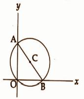 Kerala Class 10 Maths Question Paper 2019 Question Number 27