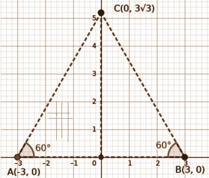 Kerala Class 10 Maths Question Paper 2020 Question Number 19