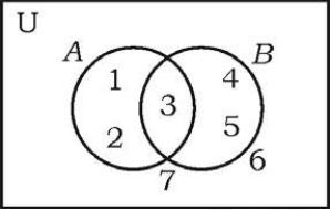KSEEB class 10 maths 2018 question 1