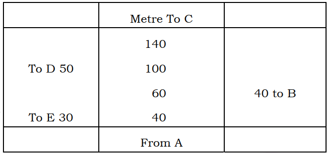 KSEEB class 10 maths 2018 question 29