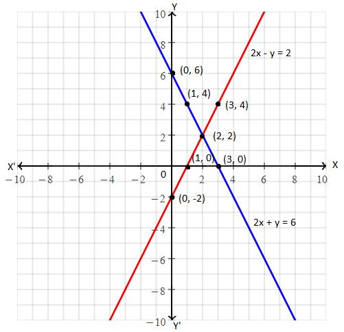 KSEEB class 10 maths 2019 solution 37