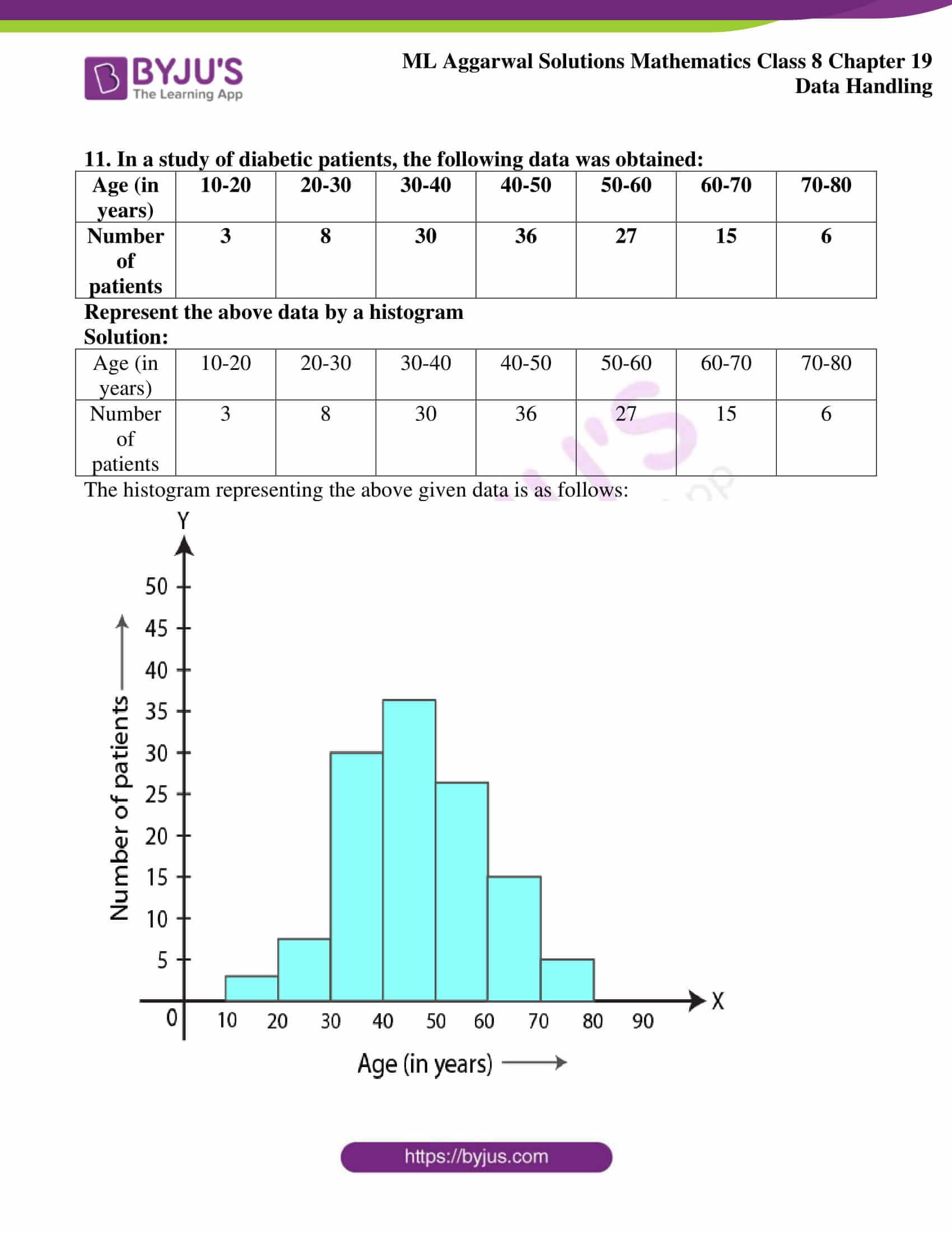 ml aggarwal sol mathematics class 8 ch 19 08