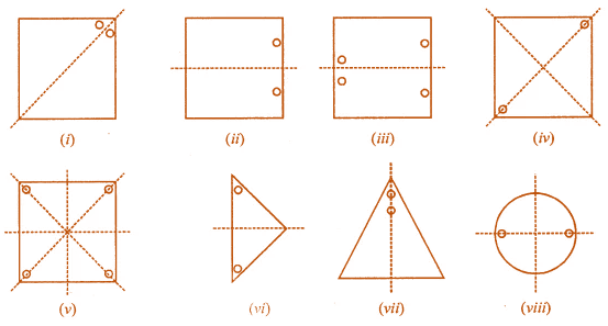 ML Aggarwal Solutions for Class 7 Maths Chapter 14 Image 4