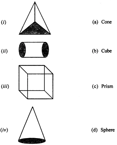 ML Aggarwal Solutions for Class 7 Maths Chapter 15 Image 1