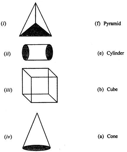 ML Aggarwal Solutions for Class 7 Maths Chapter 15 Image 3
