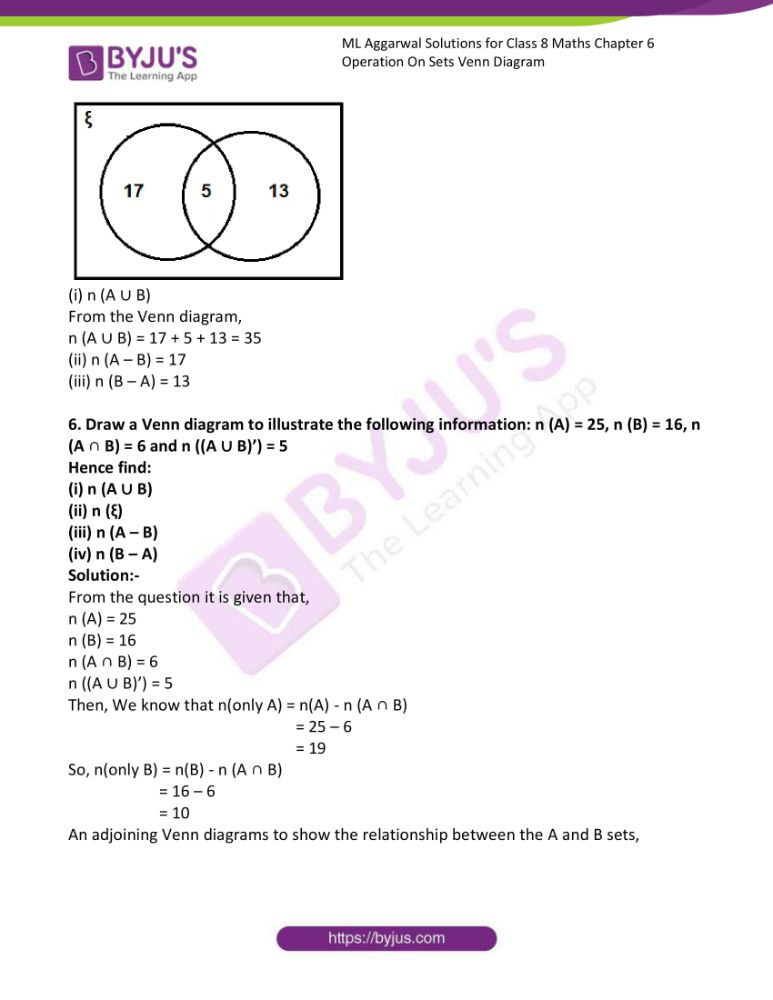 ml aggarwal solutions for class 8 maths chapter 6 19