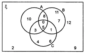 ML Aggarwal Solutions for Class 8 Maths Chapter 6 Image 3