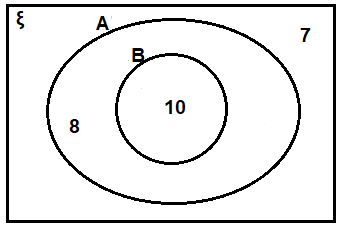 ML Aggarwal Solutions for Class 8 Maths Chapter 6 Image 9