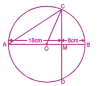 ML Aggarwal Solutions for Class 9 Chapter 15 - Image 16
