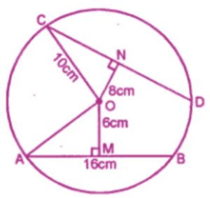 ML Aggarwal Solutions for Class 9 Chapter 15 - Image 5