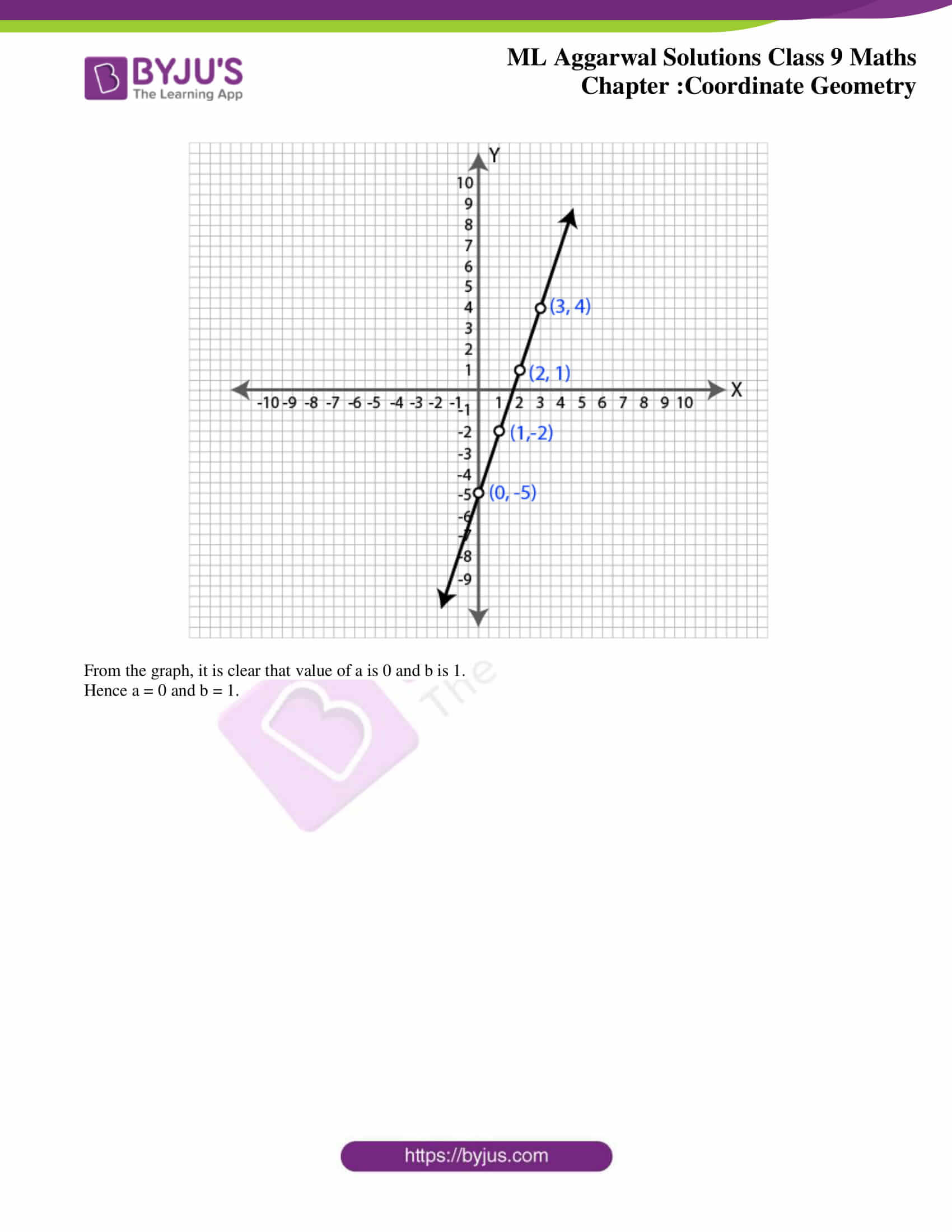 ml aggarwal solutions for class 9 maths chapter 19 25