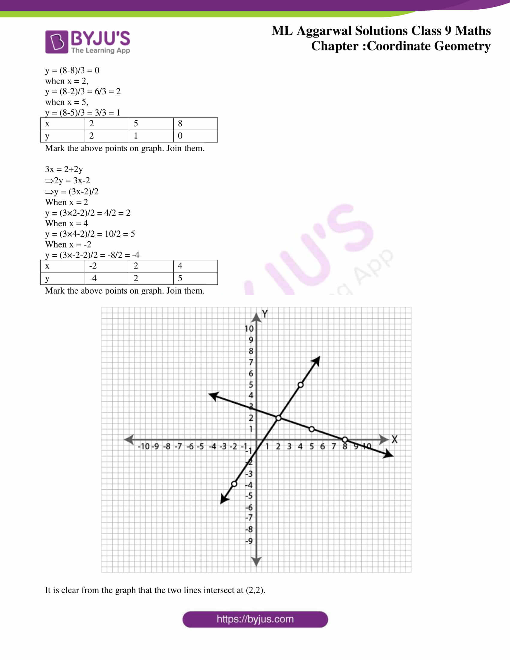 ml aggarwal solutions for class 9 maths chapter 19 32