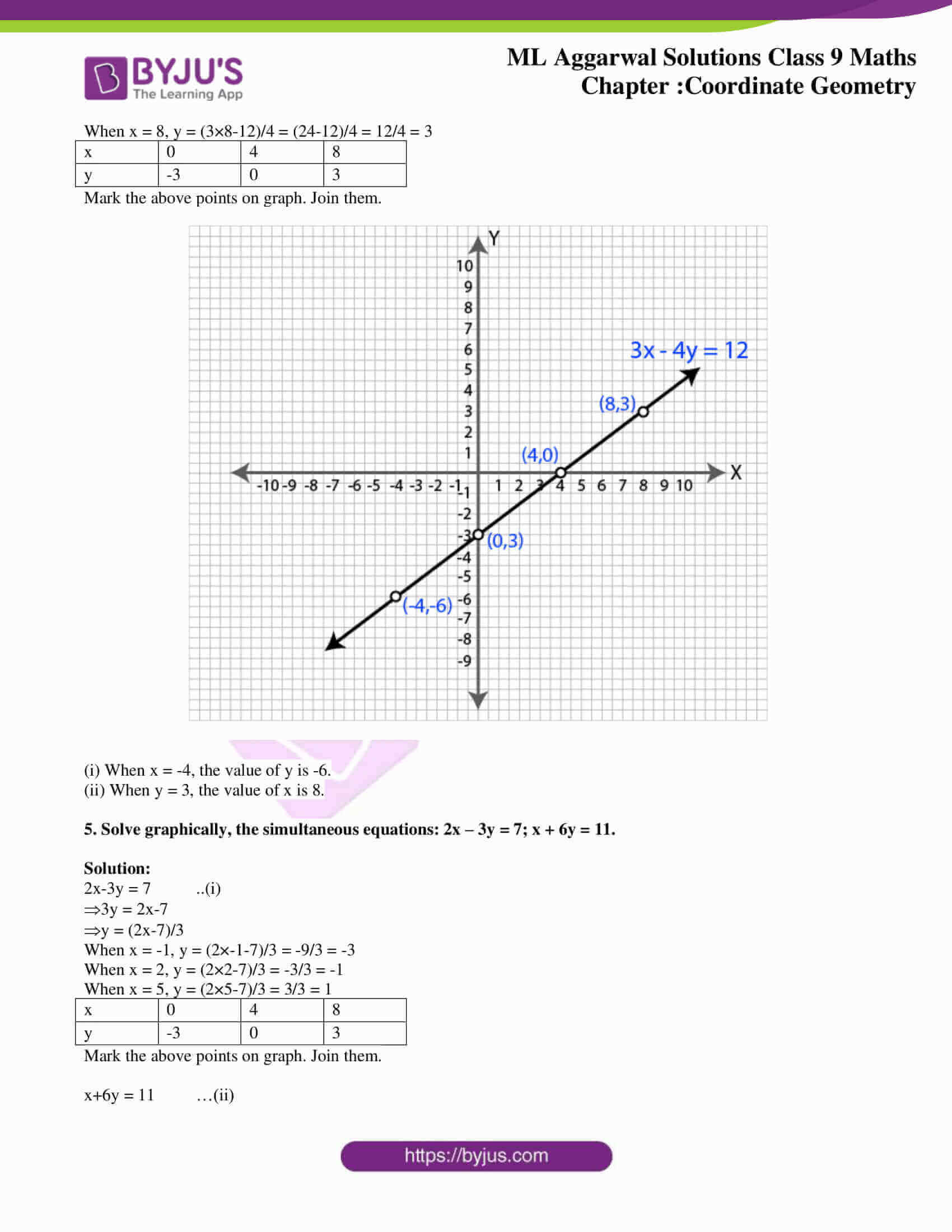 ml aggarwal solutions for class 9 maths chapter 19 66
