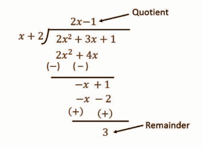 MPBSE Class 10 Maths 2019 QP Solutions Question Number 7ii