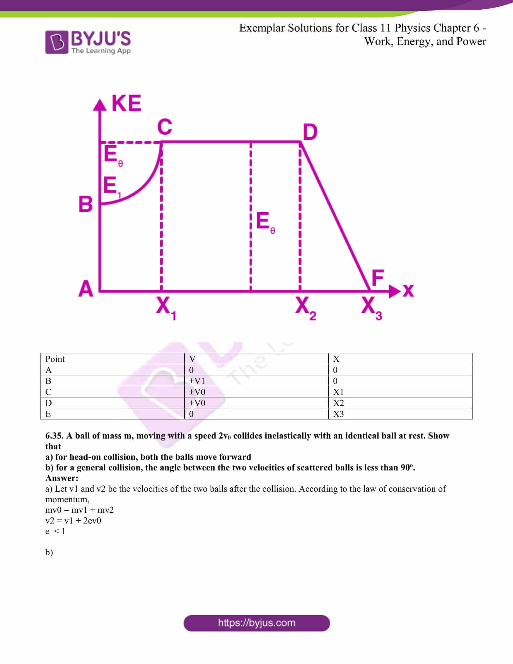 ncert exemplar for class 11 phy chapter 6 18