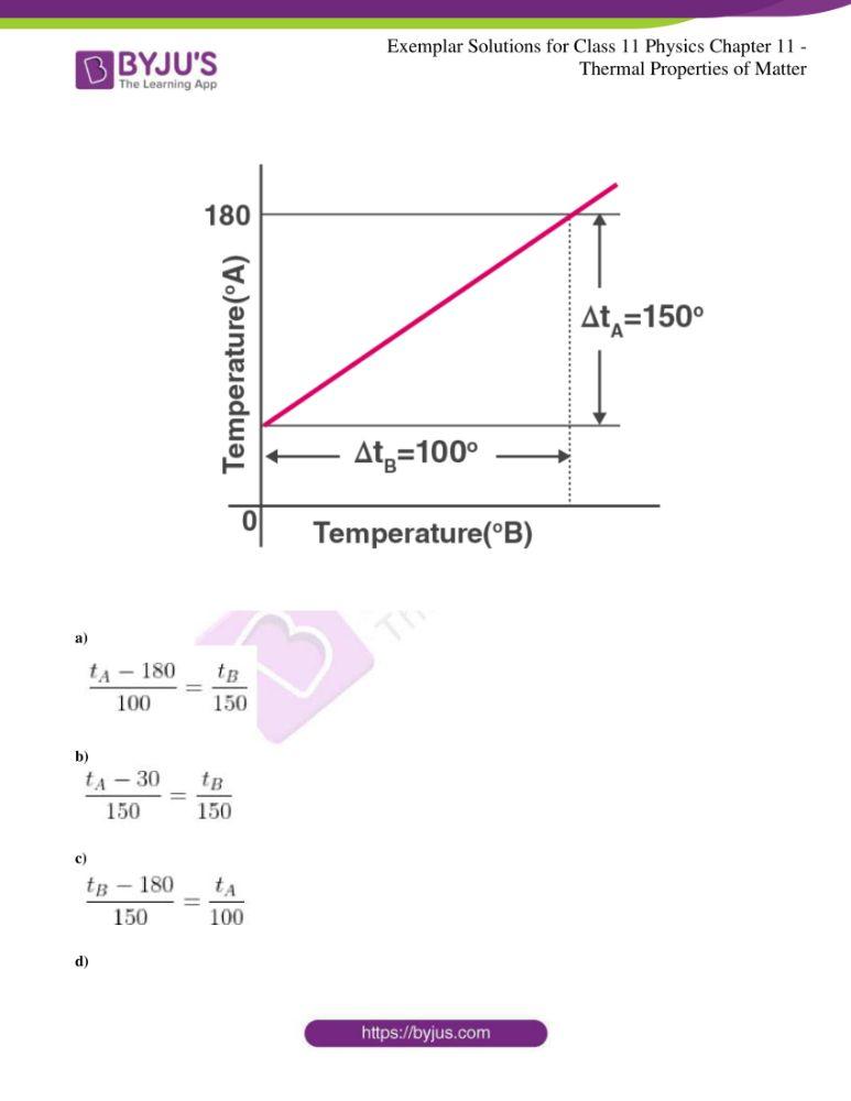 ncert exemplar solutions for class 11 physics chapt 11 02