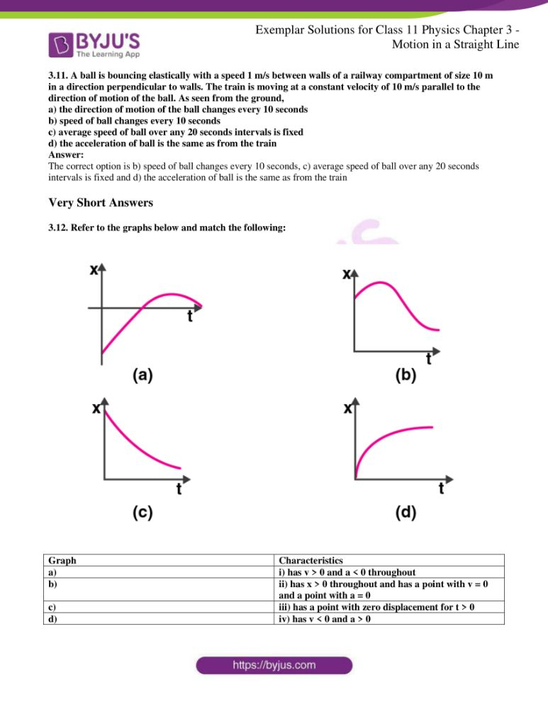 ncert exemplar solutions for class 11 physics chapt 3 06