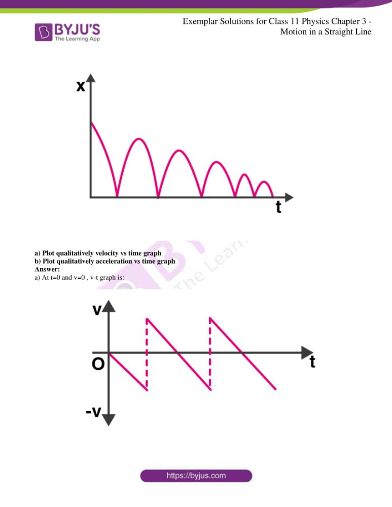 ncert exemplar solutions for class 11 physics chapt 3 10