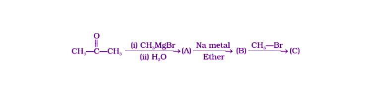 NCERT Exemplar Solutions of Class 12 Chemistry Chapter 12 Aldehydes, Ketones and Carboxylic Acids-22