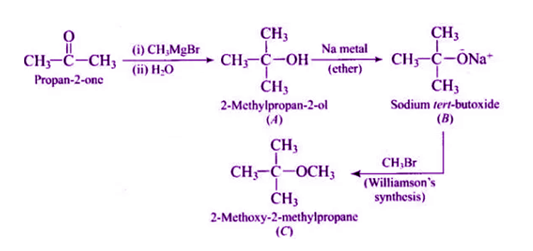 NCERT Exemplar Solutions of Class 12 Chemistry Chapter 12 Aldehydes, Ketones and Carboxylic Acids-23