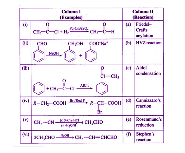 NCERT Exemplar Solutions of Class 12 Chemistry Chapter 12 Aldehydes, Ketones and Carboxylic Acids-24