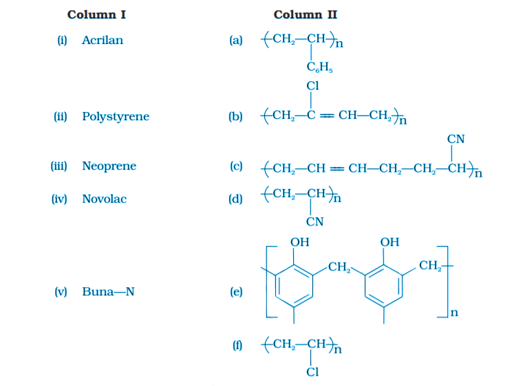 NCERT Exemplar Solutions of Class 12 Chemistry Chapter 15 Polymers-12