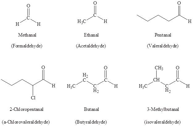Nomenclature of Aldehydes and Ketones